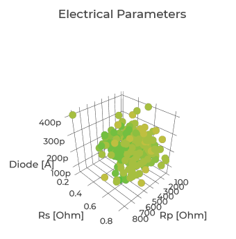 Electrical-Parameters-1.png