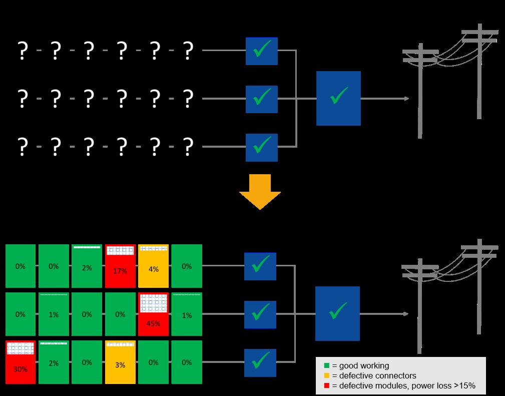 Graphic-module-precise.png