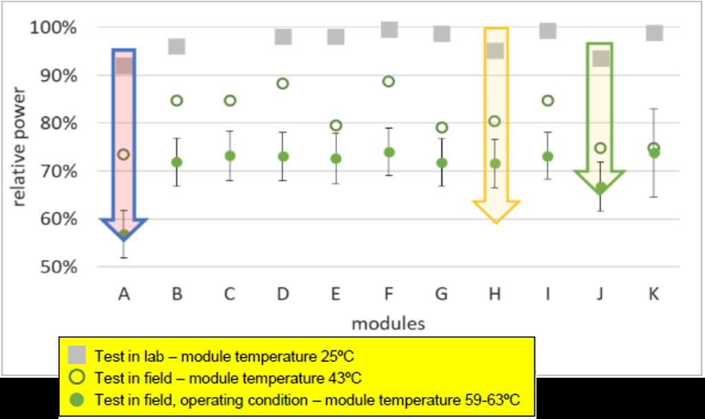 Lab-field-comparison.png