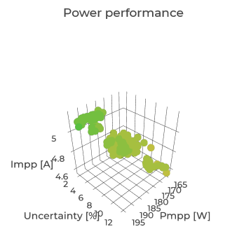 Power-performance-1.png