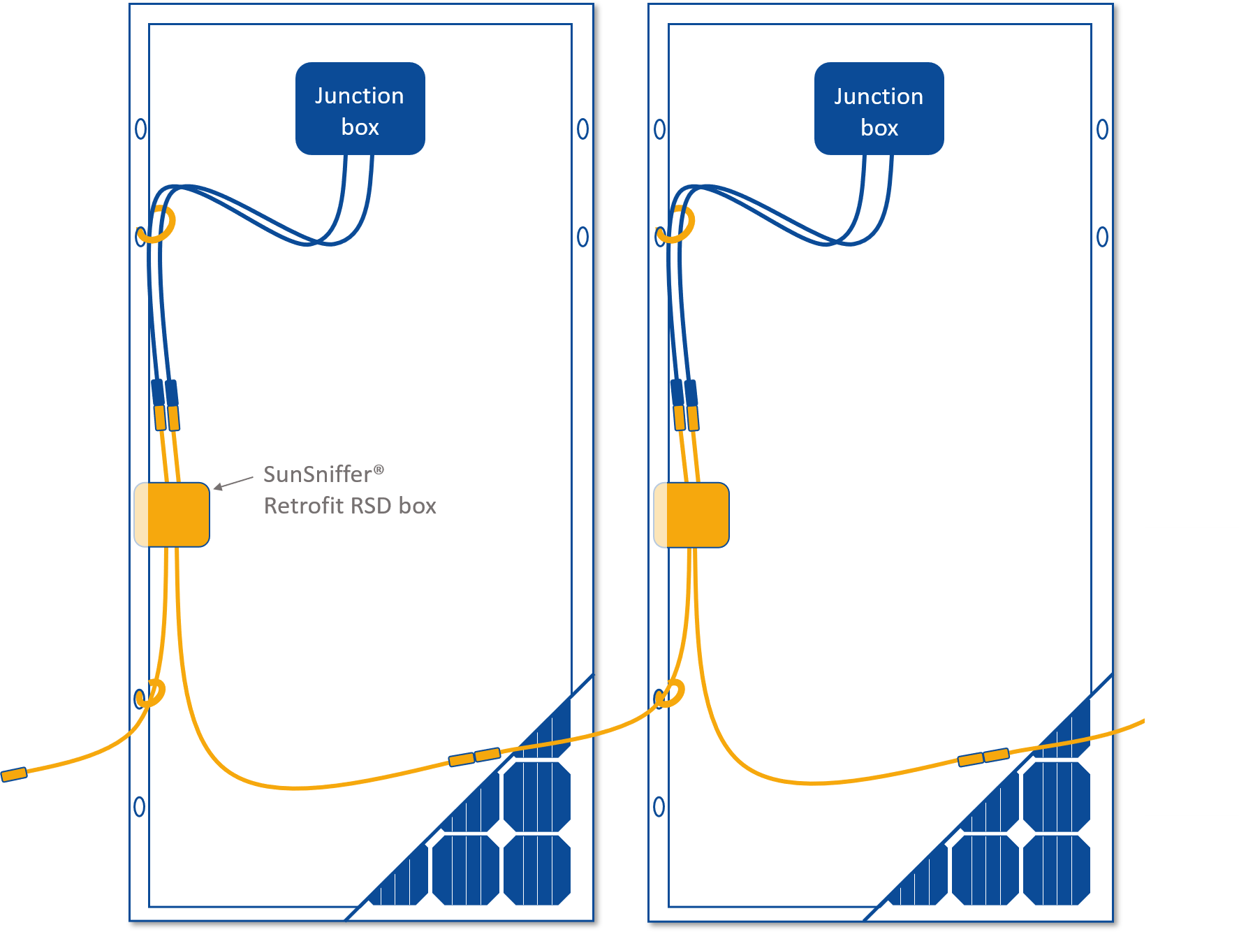 Two-modules-with-Retrofit-RSD-Boxes.png